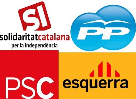 Partits polítics