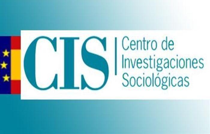 Enquestes del CIS