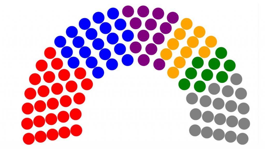previsions electorals