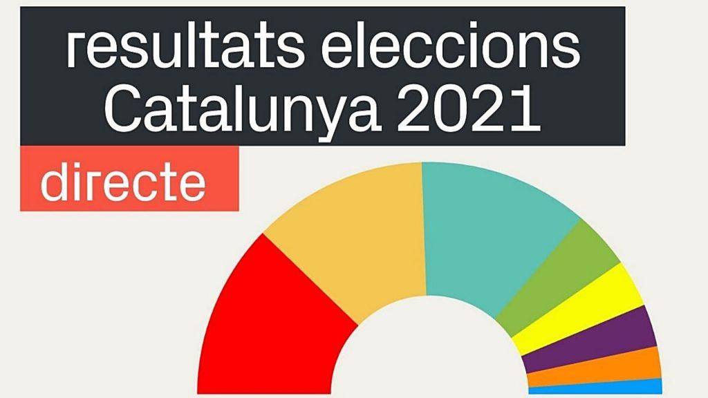resultats eleccions